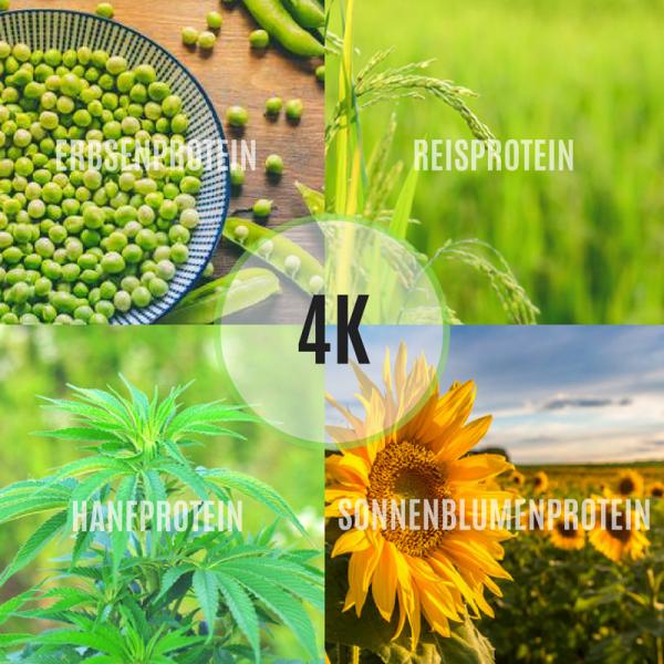 4K-Grafikred