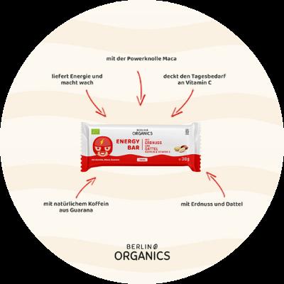 media/image/Energy-Bar-Produktgrafik.png